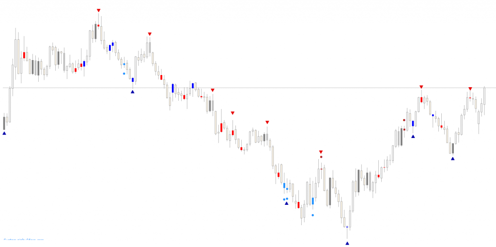 Volume spread analysis binary options